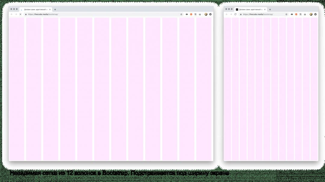 Bootstrap делит страницу на 12 колонок