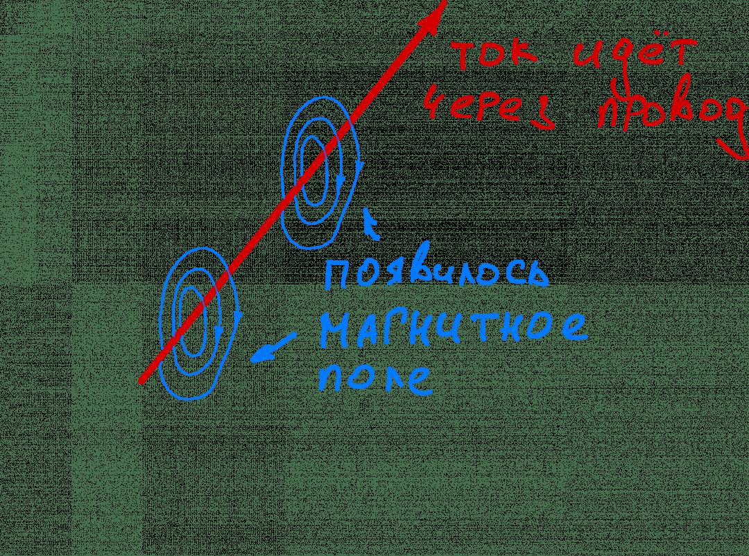 Если сильно упростить, то любая беспроводная зарядка основана на эффекте, который мы знаем из уроков физики