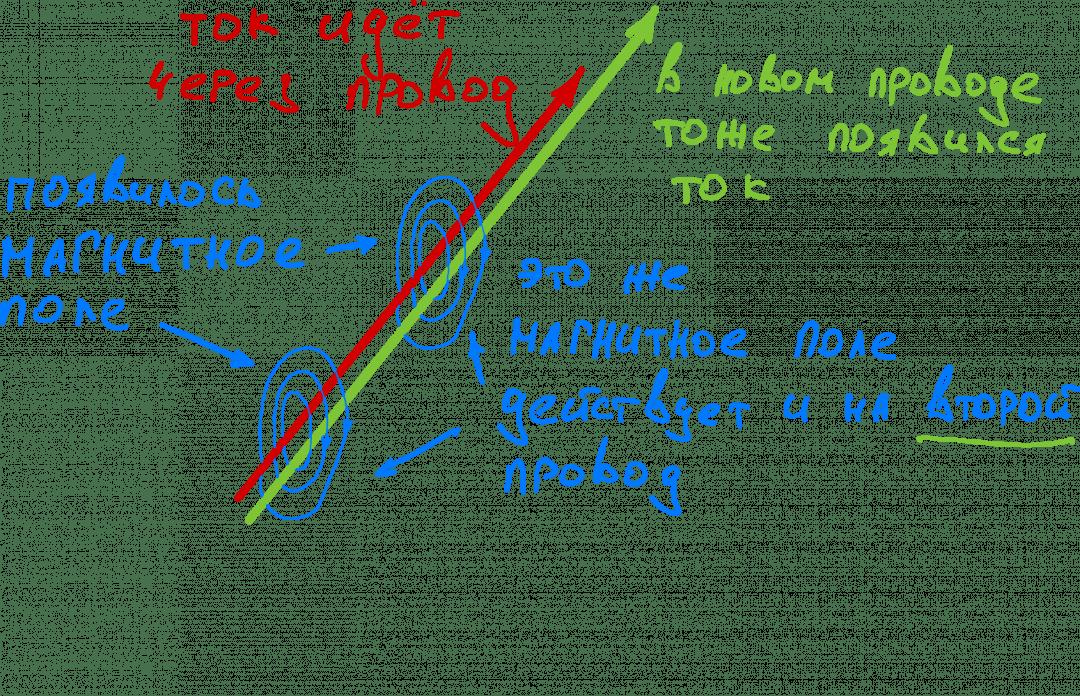 Беспроводная зарядка: чем ближе провода друг к другу — тем лучше