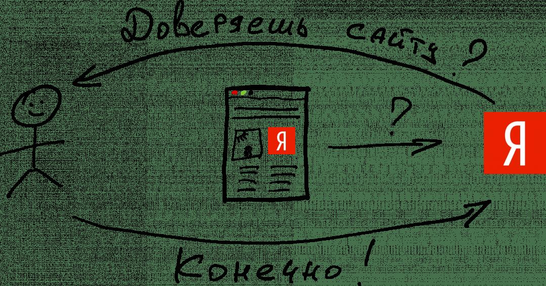 Как только посетитель вводит свой логин и пароль, Яндекс узнаёт его