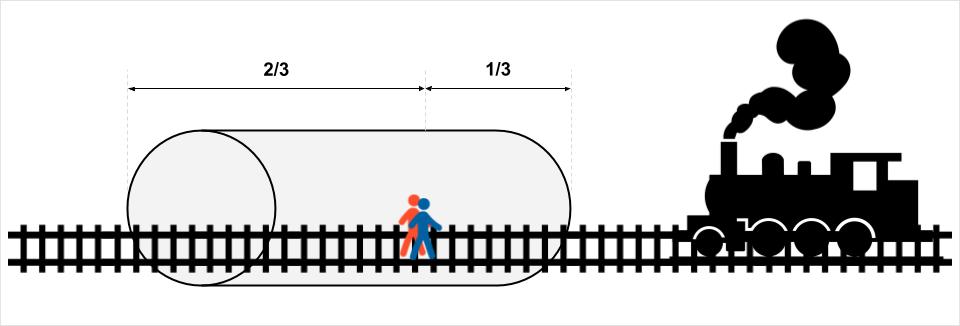 Графическое представление условия задачи: сложная задача на логику