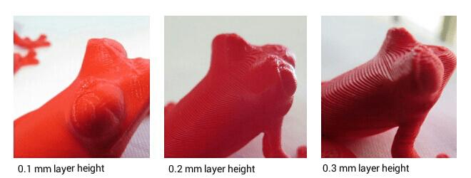 Как работает 3D-принтер