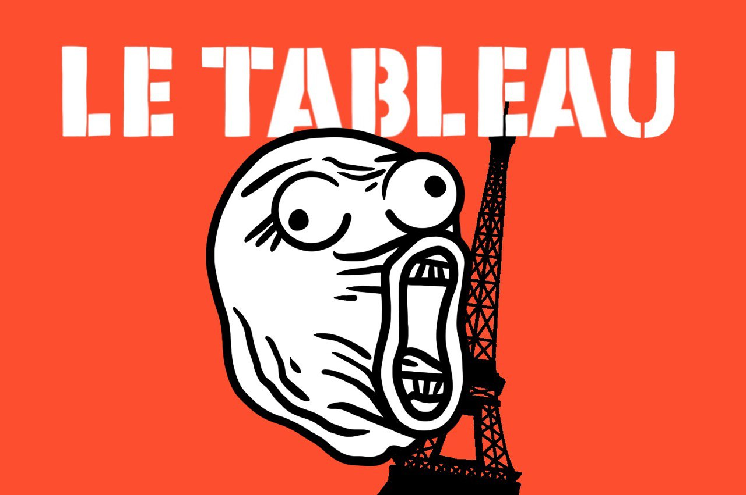 Tableau — сервис визуализации данных