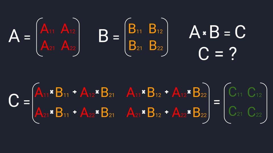 Формула умножения матриц