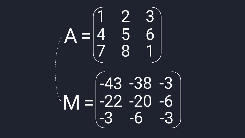 Получаем из матрицы третьего порядка матрицу миноров