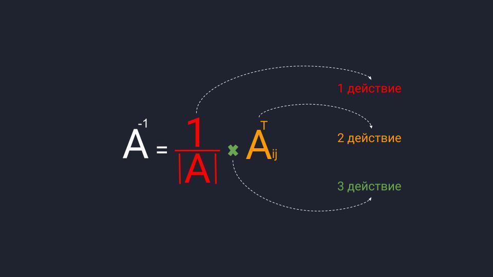Формула расчёта обратной матрицы