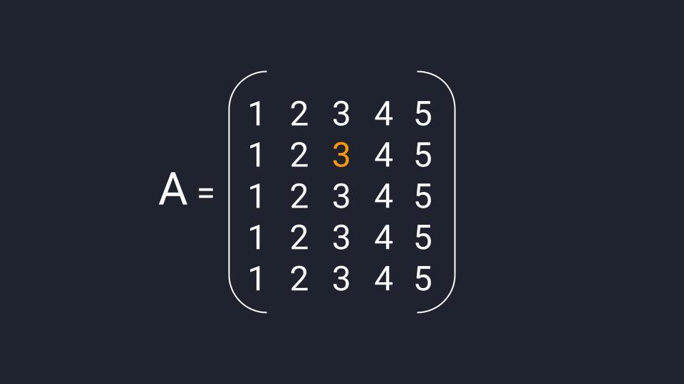 Пример квадратной матрицы с пятью строками и столбцами