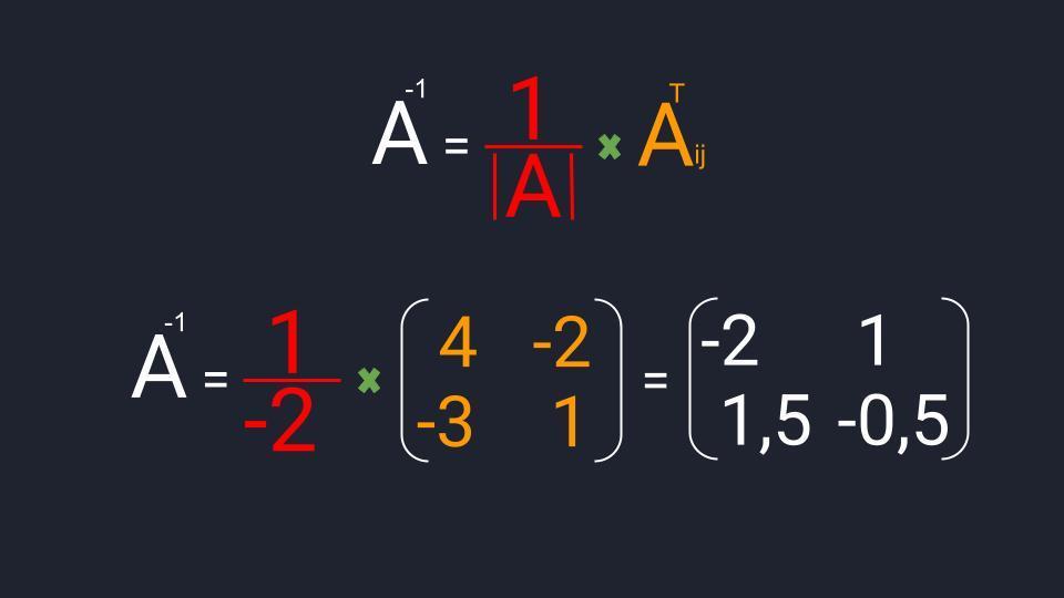 Пример вычисления обратной матрицы второго порядка: мы внесли дробь в матрицу, но могли этого не делать — просто так захотелось