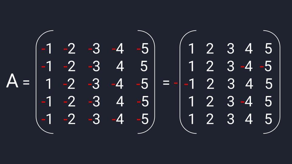 Выносим минус за пределы матрицы и получаем вместо двадцати одного отрицательного элемента — четыре