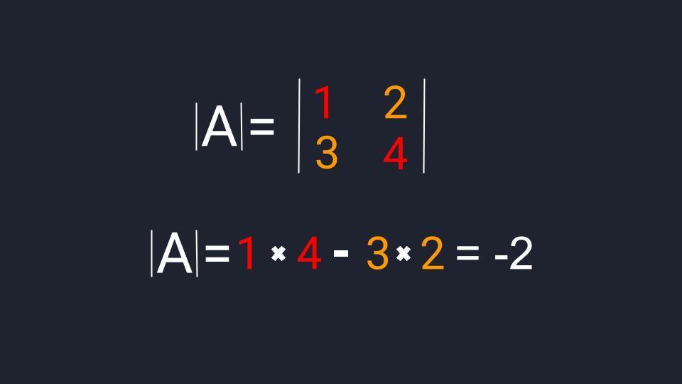 Пример расчёта определителя второго порядка