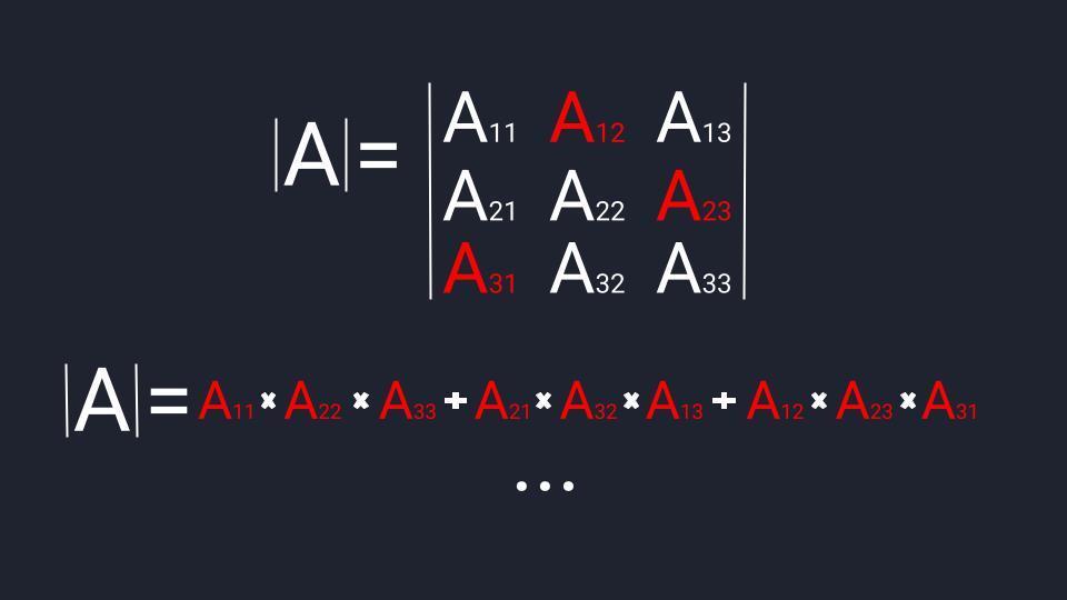 Считаем определитель третьего порядка: 3-й этап — второй треугольник