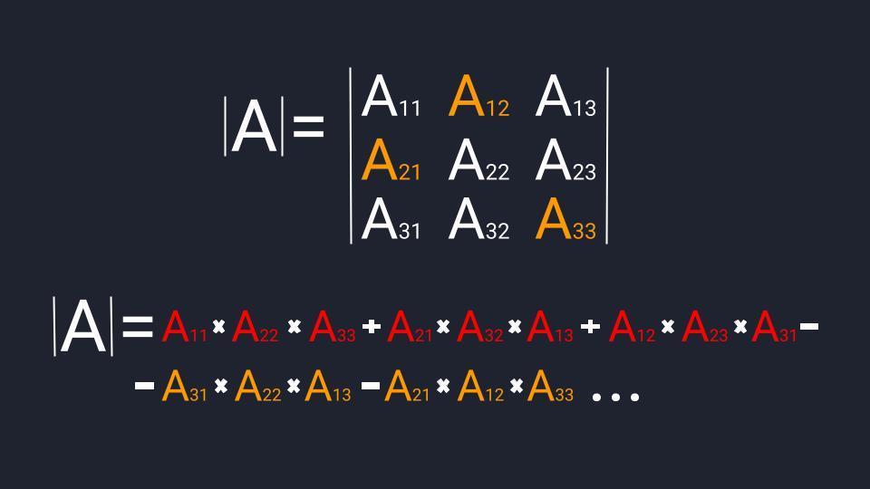 Считаем определитель третьего порядка: 5-й этап — третий треугольник