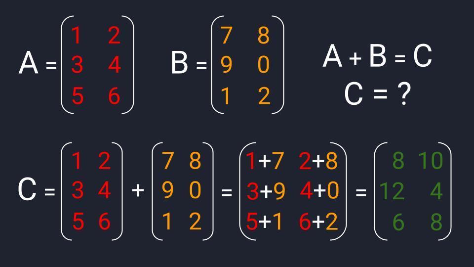 Пример сложения двух прямоугольных матриц с тремя строками и двумя столбцами