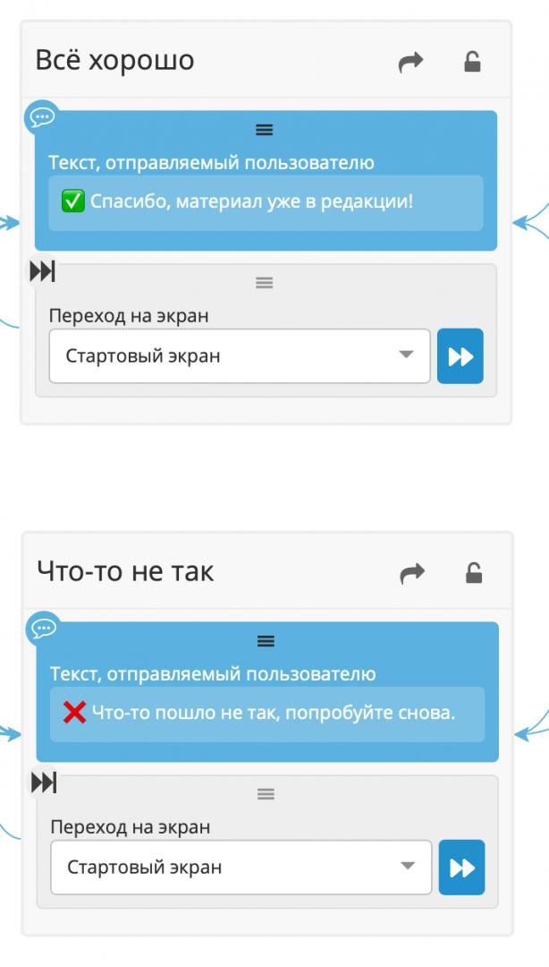 Собираем экраны «Предложить новость» и «Предложить статью»