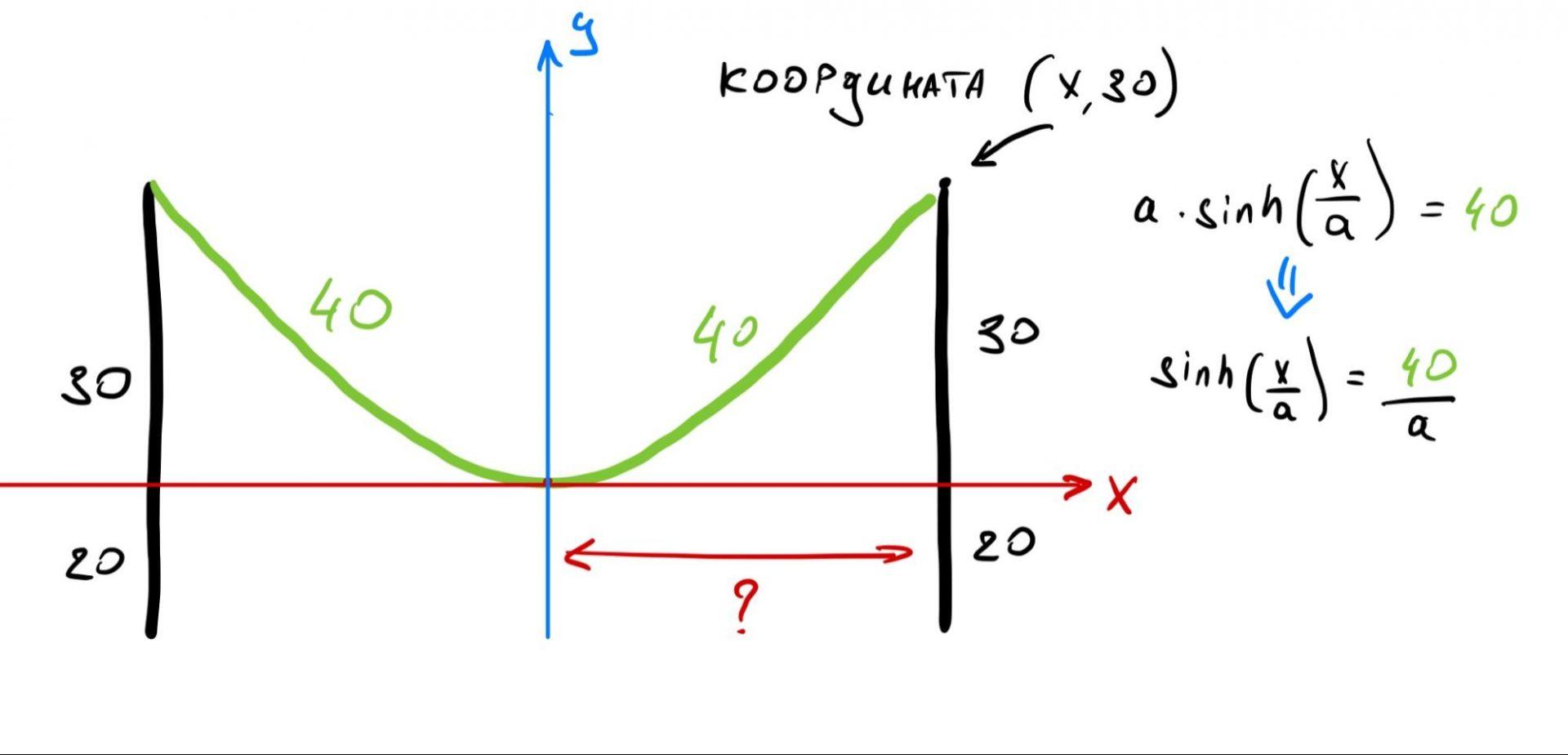 Математическая задачка от Джеффа Безоса