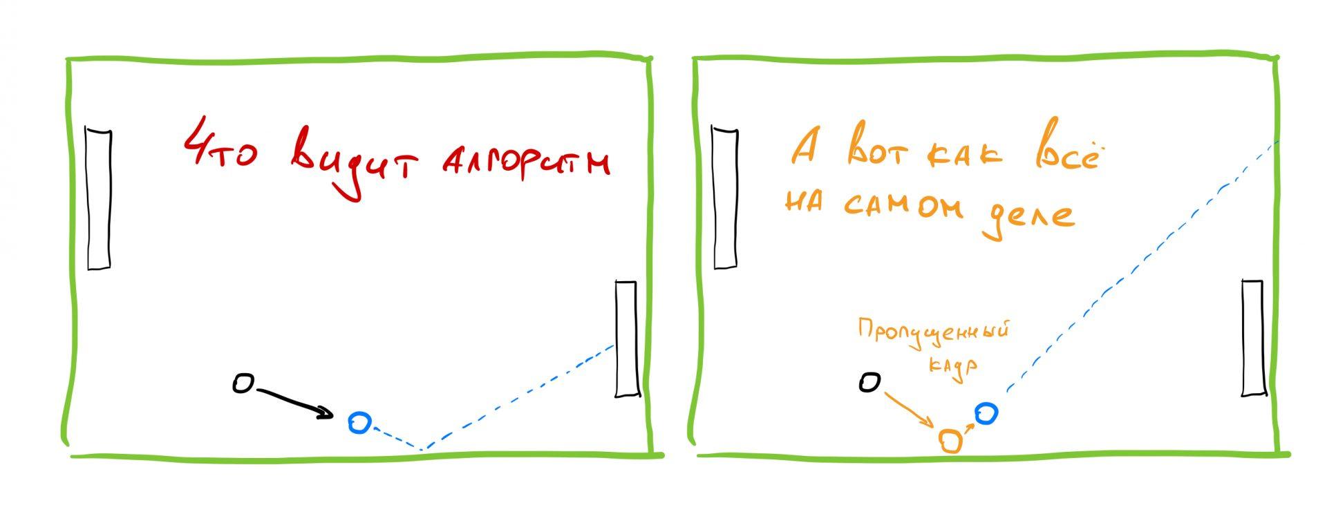 Как написать алгоритм, который за вас сыграет в пинг-понг в браузере