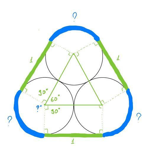 Простая задача про круги, которая выглядит сложной