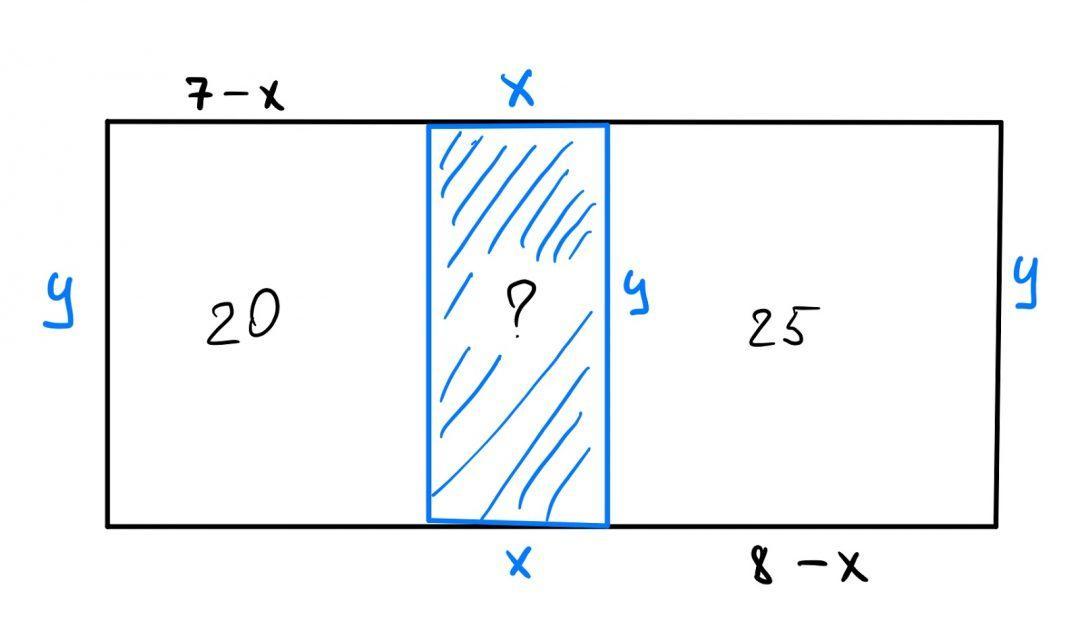 Как найти площадь прямоугольника?